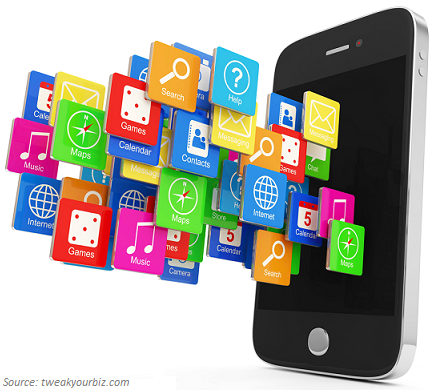 Mobile apps on iPhone